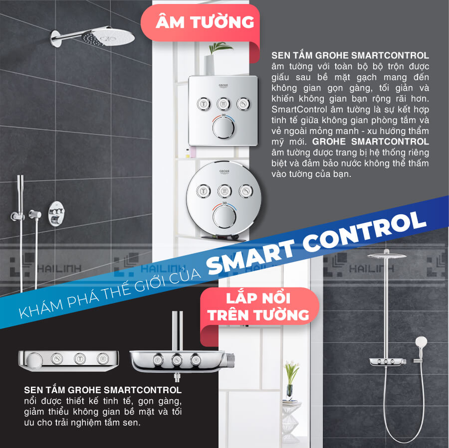 Infographic-Grohe-SmartControl-8